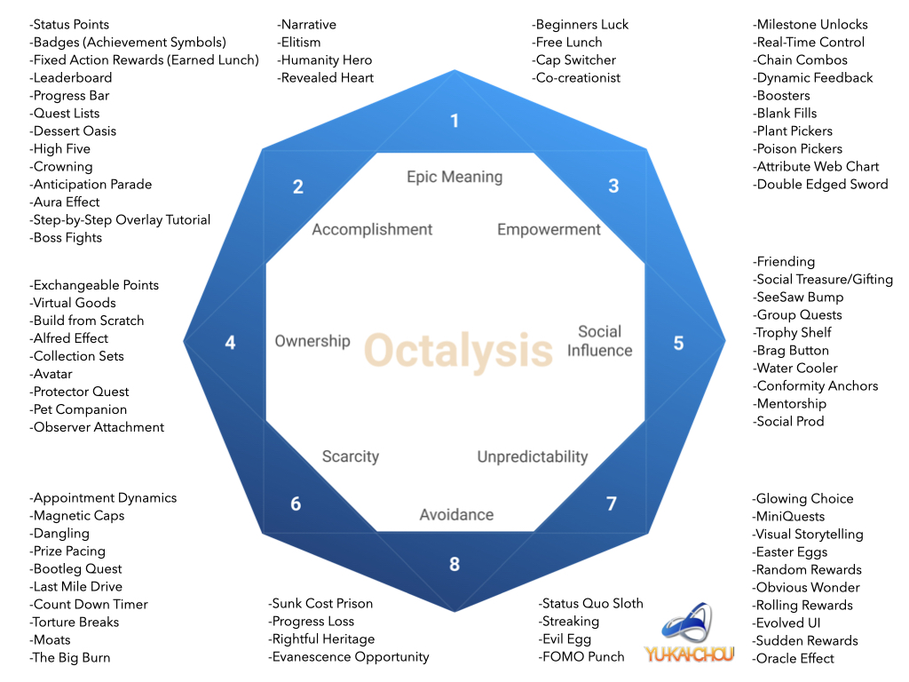 The Octalysis Framework for Gamification in Learning