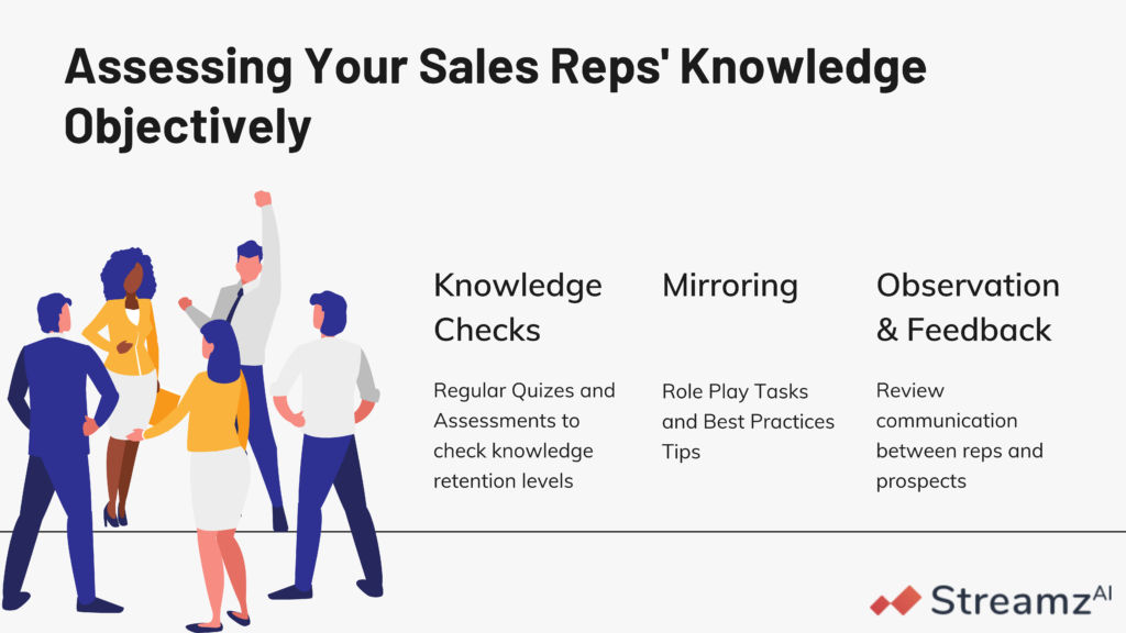 Test and Assess your sales reps' knowledge objectively